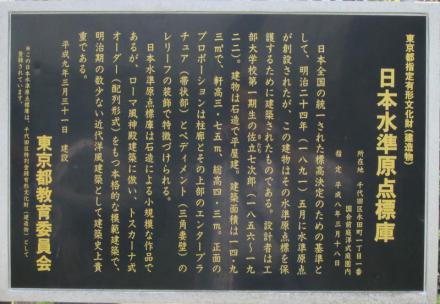 日本水準原点標庫⑦