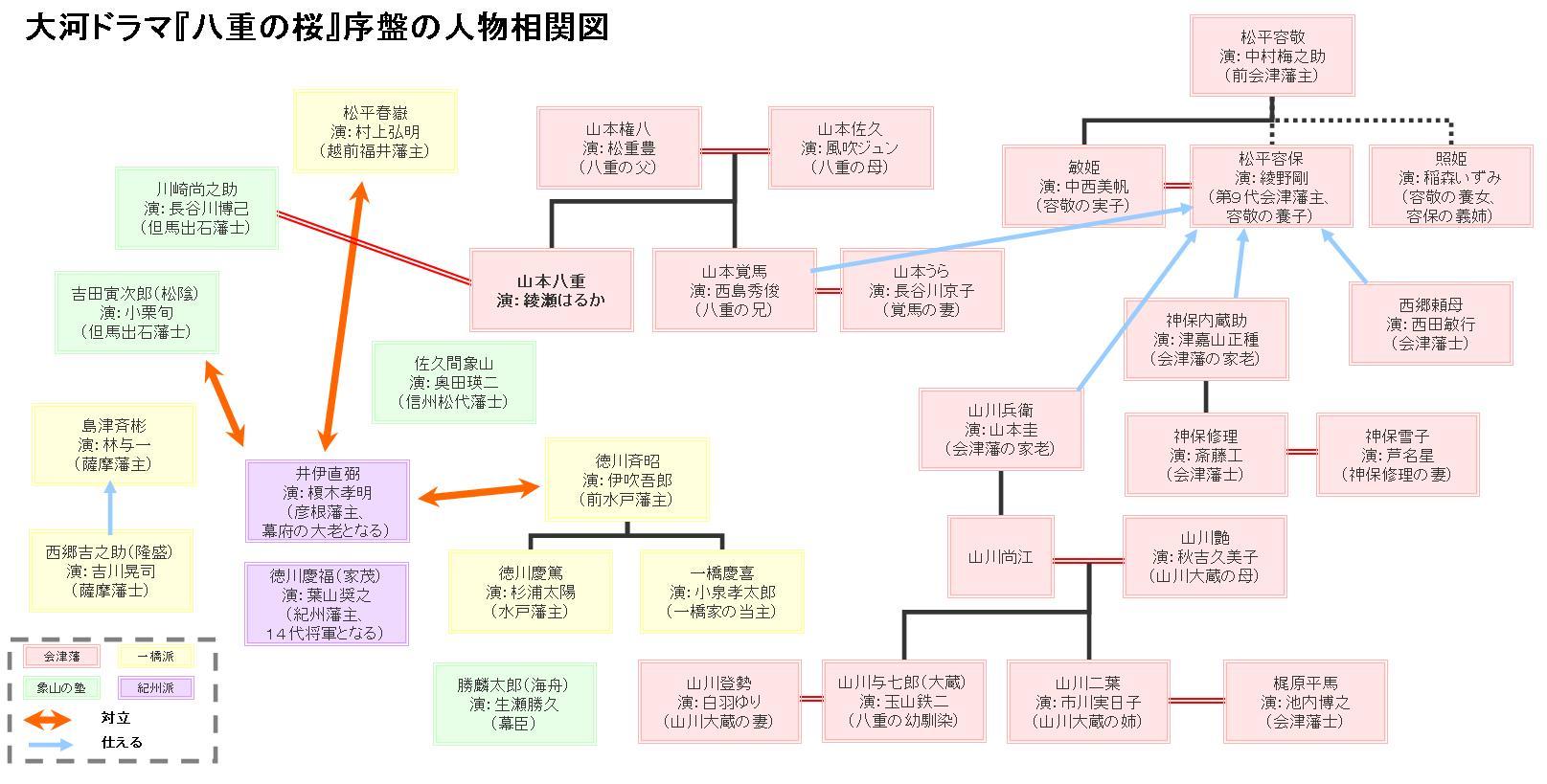 大河ドラマ『真田丸』『花燃ゆ』あらすじ&解説