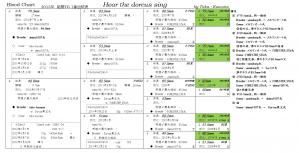 2013年能勢YG01番血統表