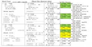2013年能勢YG03番血統表