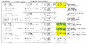 2013年能勢YG05番血統表