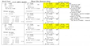 2013年能勢YG04番血統表
