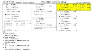 能勢YG♀476血統表