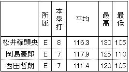 20141026DATA02.jpg