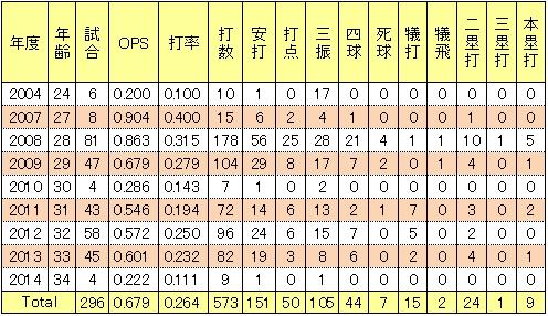 20141028DATA04.jpg