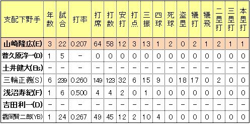 20141104DATA04.jpg
