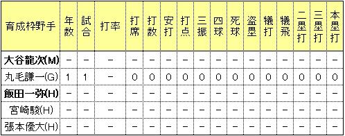 20141104DATA05.jpg