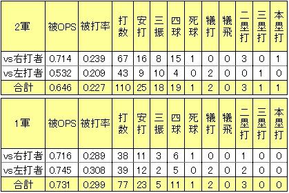 20141105DATA02.jpg
