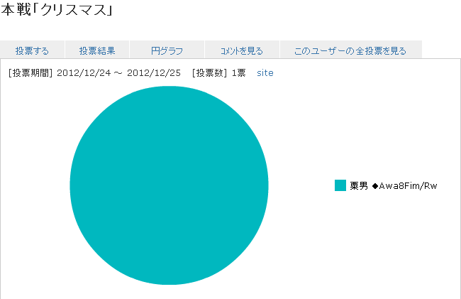 result_Christmas2012.png
