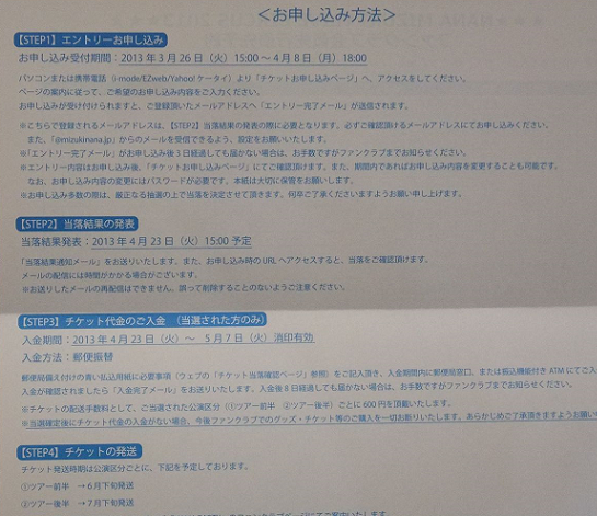 エントリ→当落→入金→発送