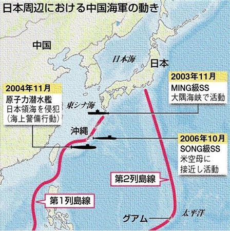 軍事(中国の列島線)image