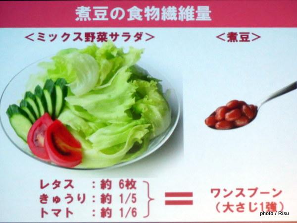 サラダと煮豆の食物繊維量を比較