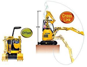 ecot3クロスリンクとオフセットブーム