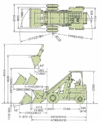 TCMショベルローダ(SD23・SD25)