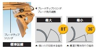 油圧式ブレードチップ