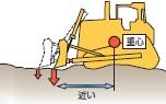 タグリンク機構のメリット