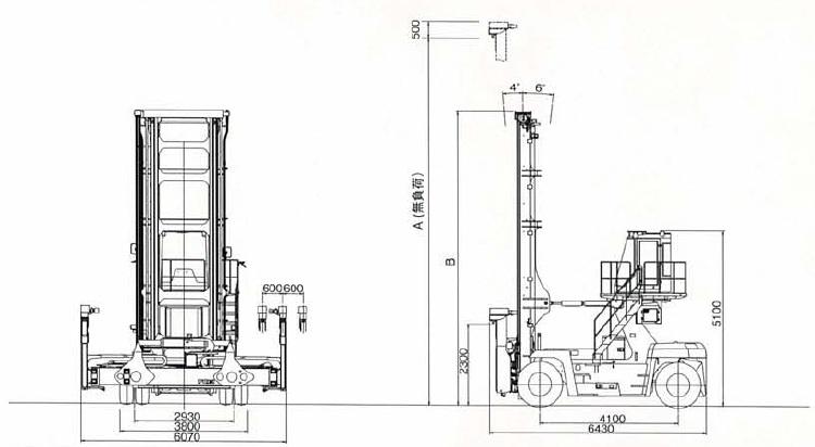 TCMスプレッダ仕様大型フォークリフト(FC70H)