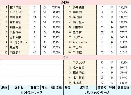 絵日記6・18オールスター4
