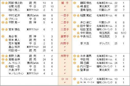 絵日記7・2オールスター2