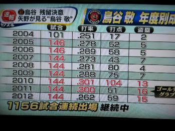 絵日記11・12ヤノスポ3
