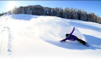 スノーボード スピード