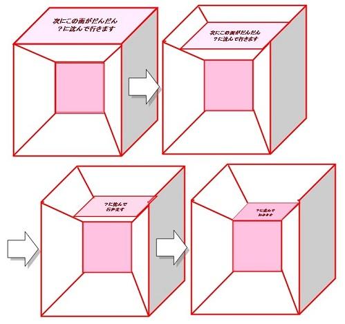 5.-1 4次元立方体(超方体、正...