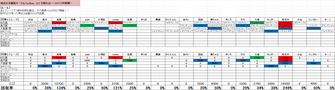 NHK_convert_20120510234942.png