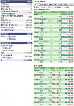 株_1月3週目A