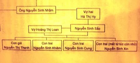12  家計図