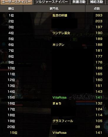 141026派閥