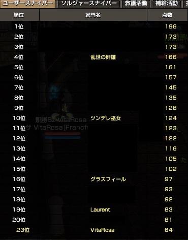 141116派閥らんきんぐ