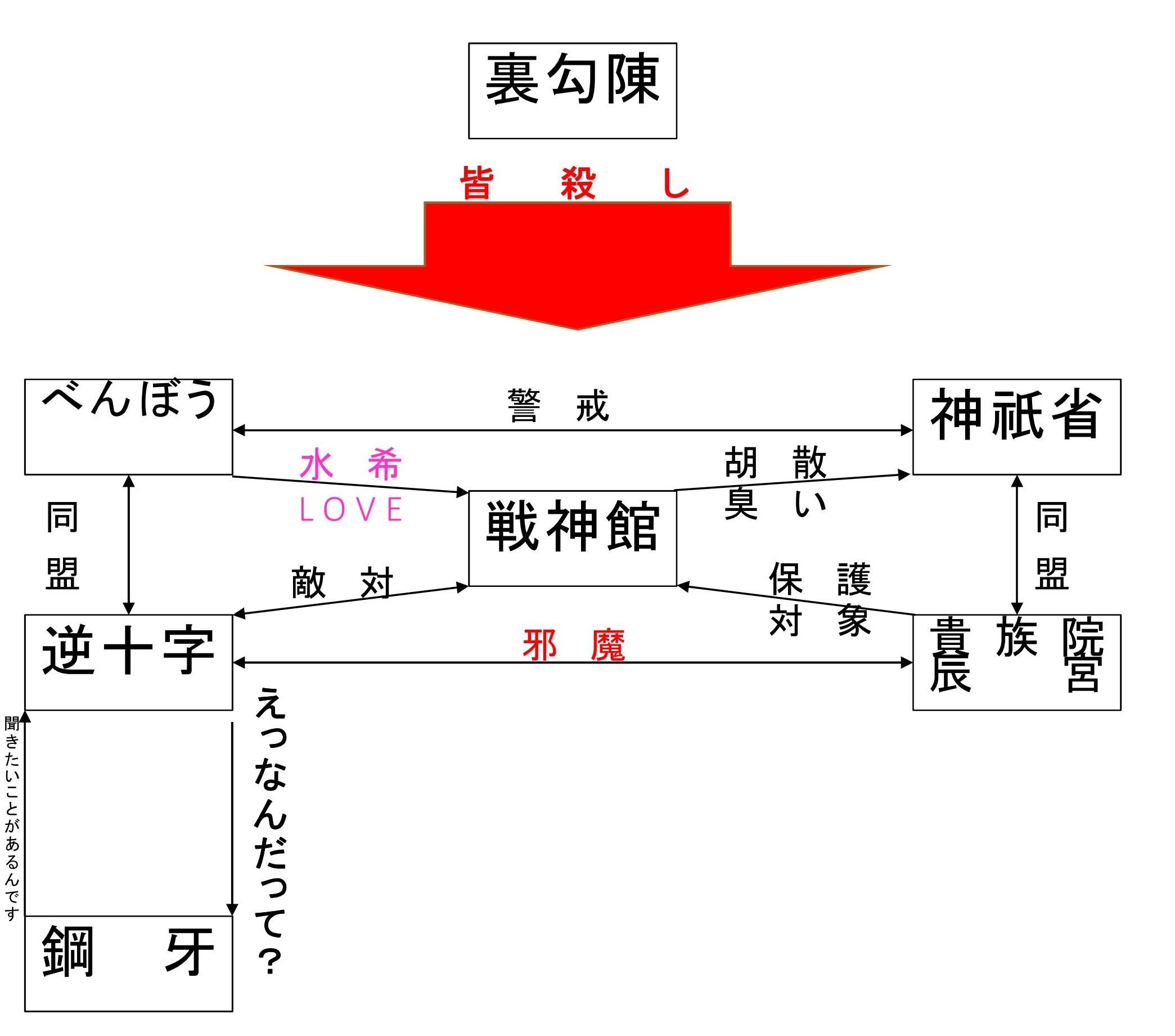 勢力図Ver21