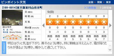 東京都東村山市本町の明日の(9日)天気