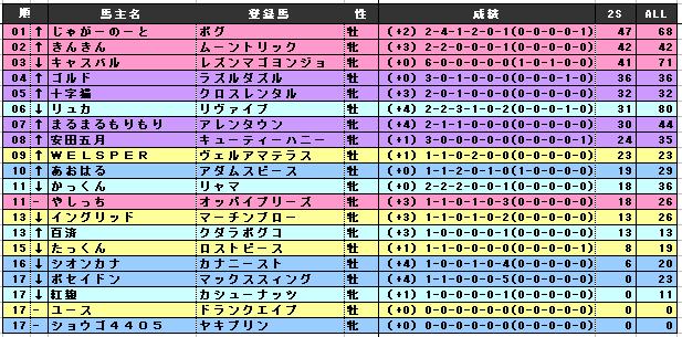 pog18-19-2