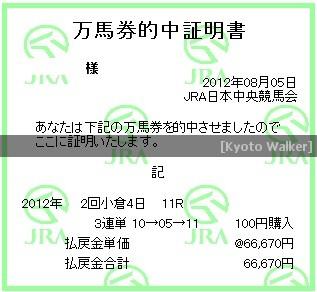 8.5. 小倉記念