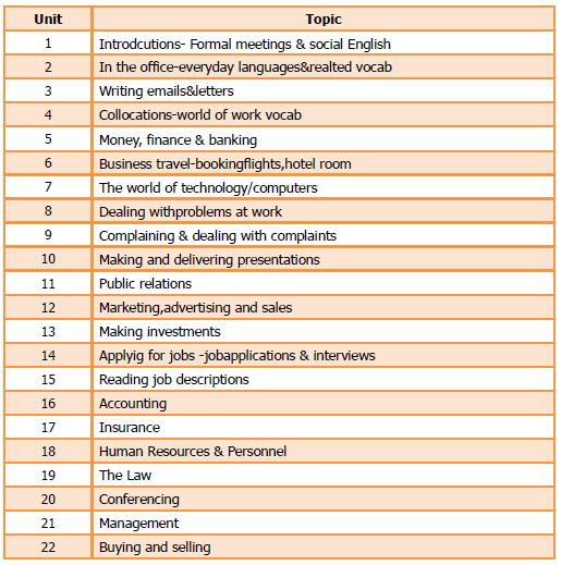Survival Business English Contents