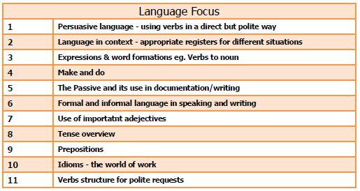 Survival Business English Language focus