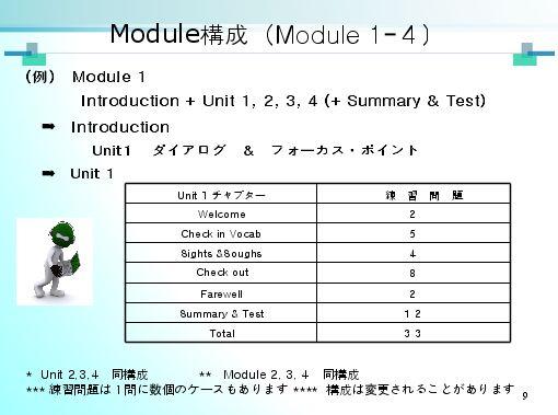 Module 構成