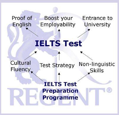 RO IELTS prep 2