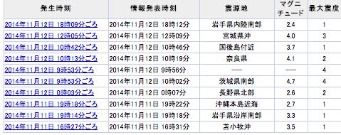 地震 20141112png