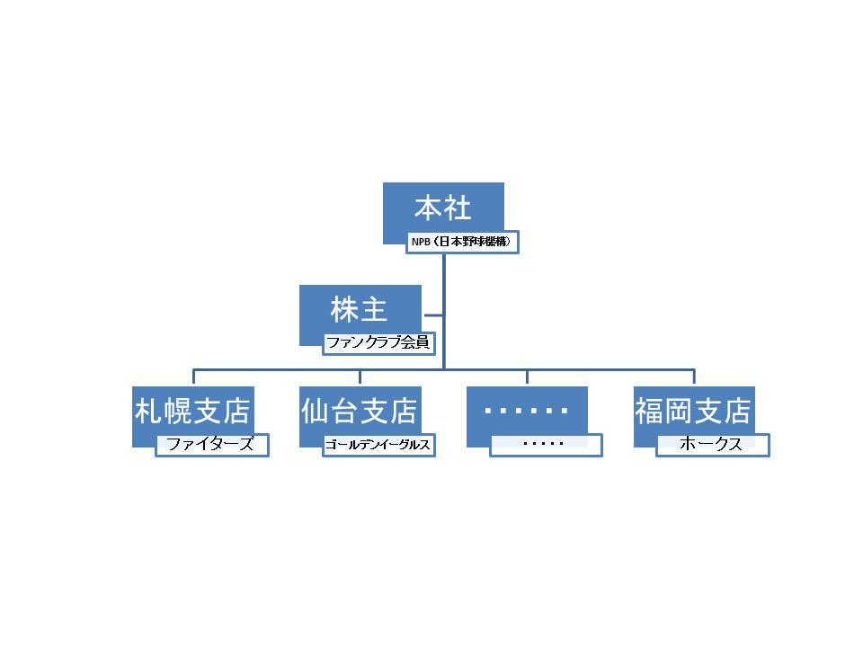 本社-支店JPEG