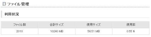 アップロード済みファイル利用状況