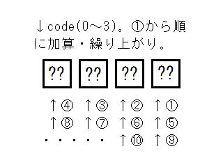 ■文字列の変換