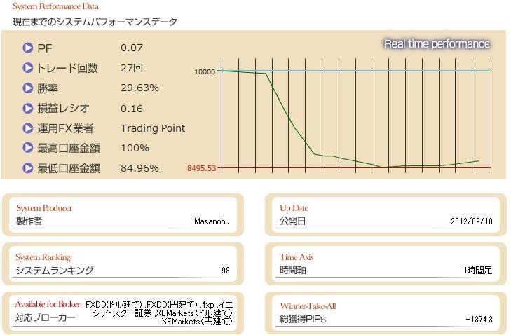 EasyProfitGetter_gaiyou.jpg
