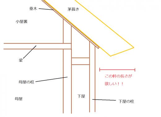 茅葺き屋根の矩計図