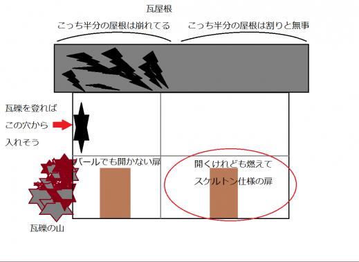 雷で燃えた蔵の模式図