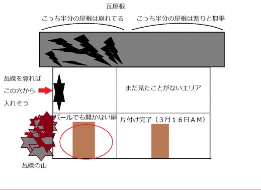 雷で燃えた蔵の模式図3