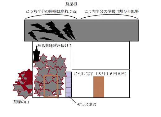 雷で燃えた蔵の模式図4
