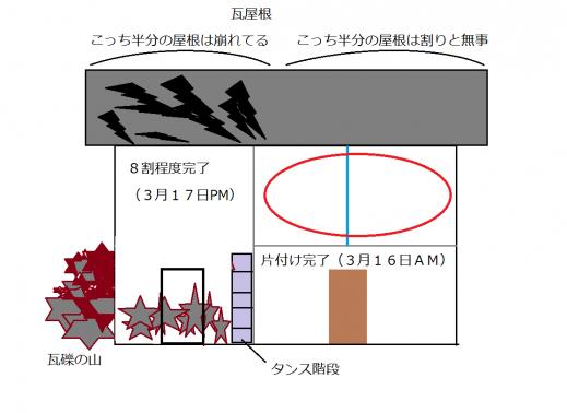 雷で燃えた蔵の模式図5