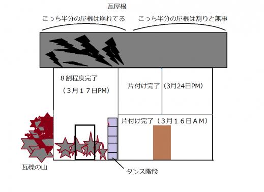 雷で燃えた蔵の模式図6